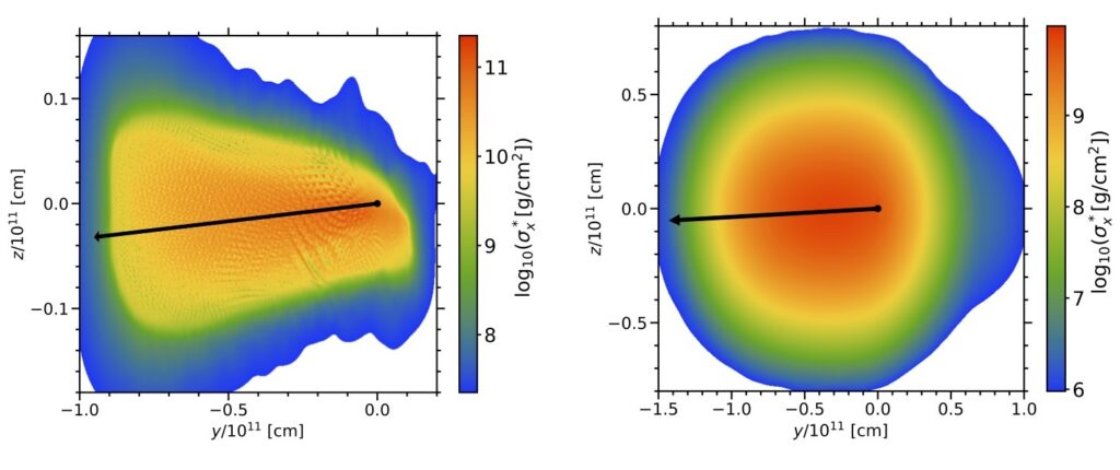 Two charts showing z/10^11 [cm] versus y/10^11 [cm]
